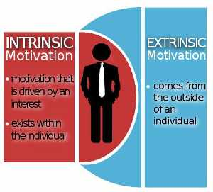 ultimate motivation techniques how to motivate yourself motivation